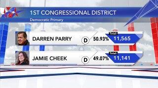 1st District Democrats