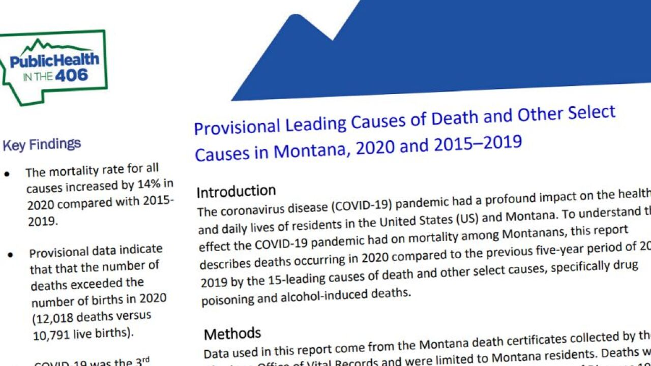 COVID deaths in Montana 2020