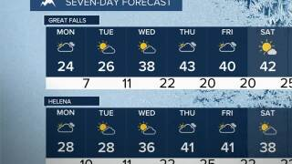 A cold Monday and Tuesday for us all