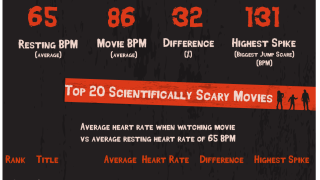 science-of-scare-final.png