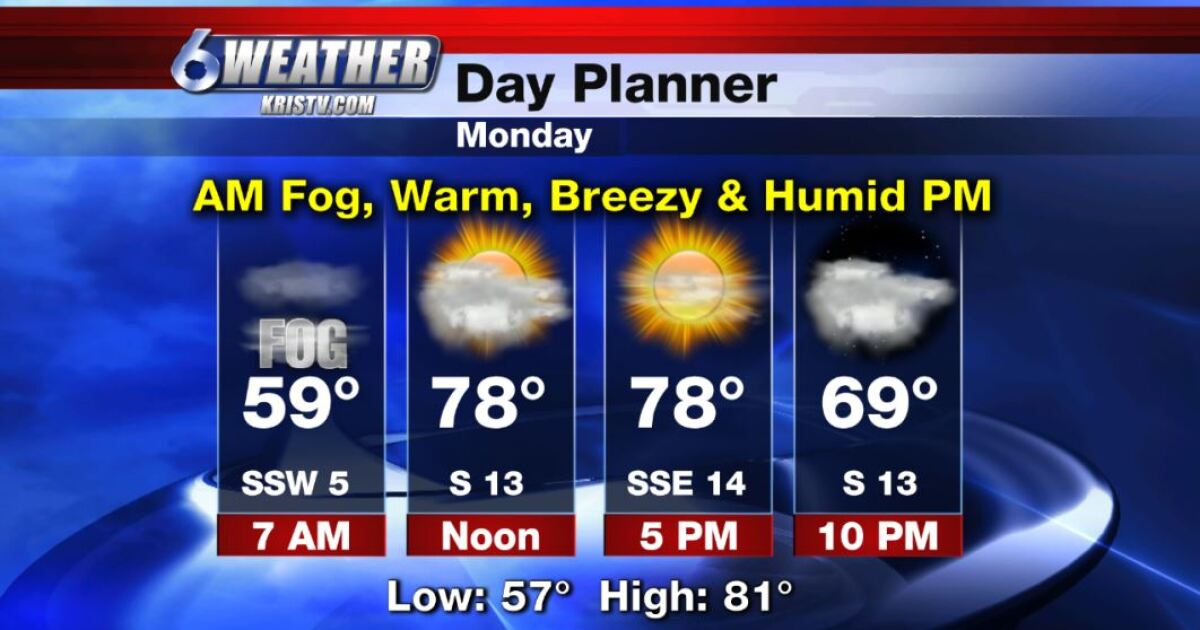 Warm, breezy, & humid start to the week