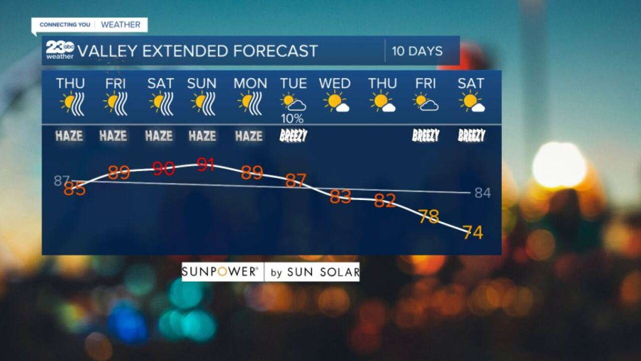 Valley 10-day forecast 9/30/2021