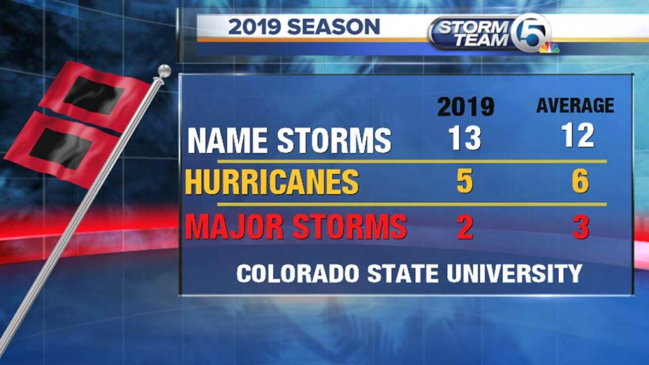 wptv-hurricane-forecast-2019-colorado-state.jpg