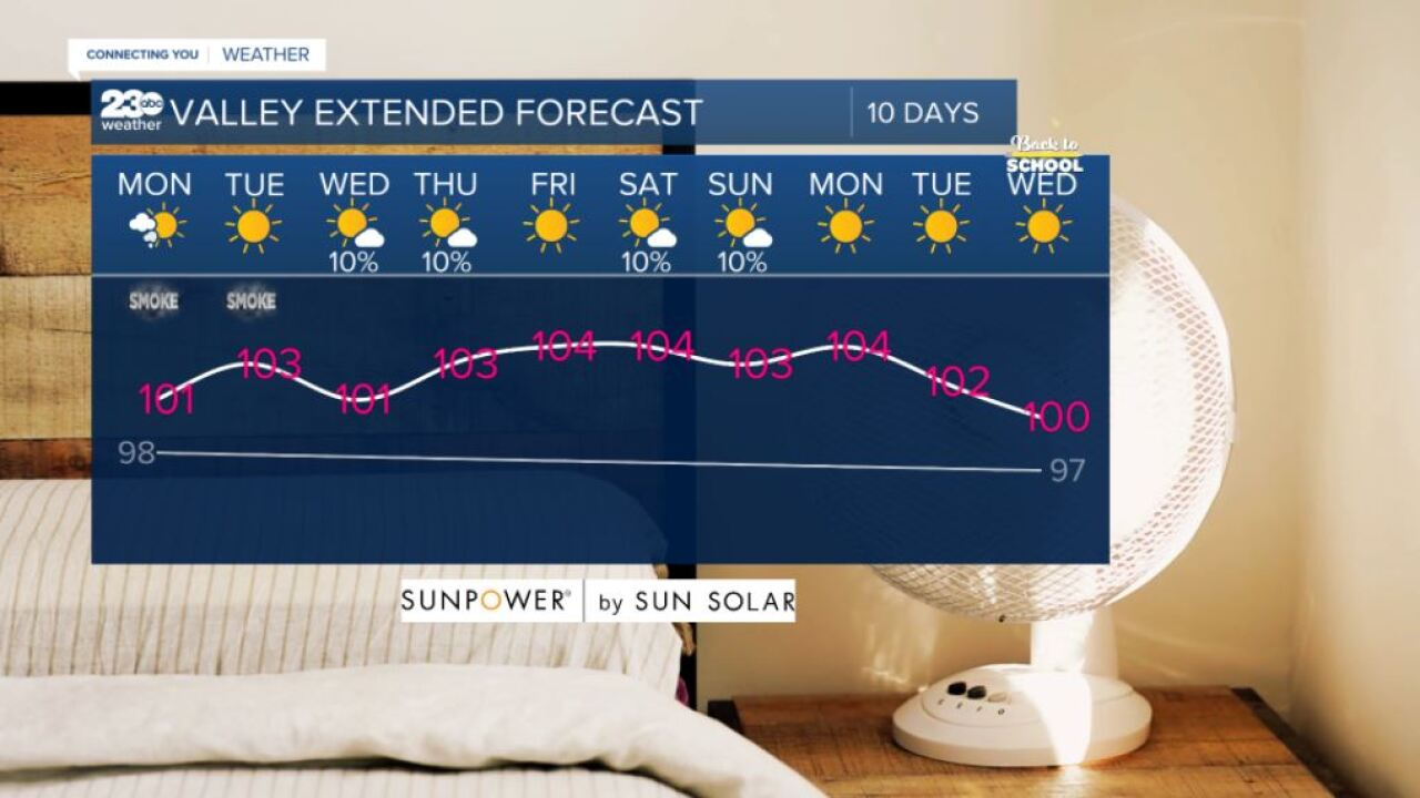 Valley 10-day forecast 8/9/2021