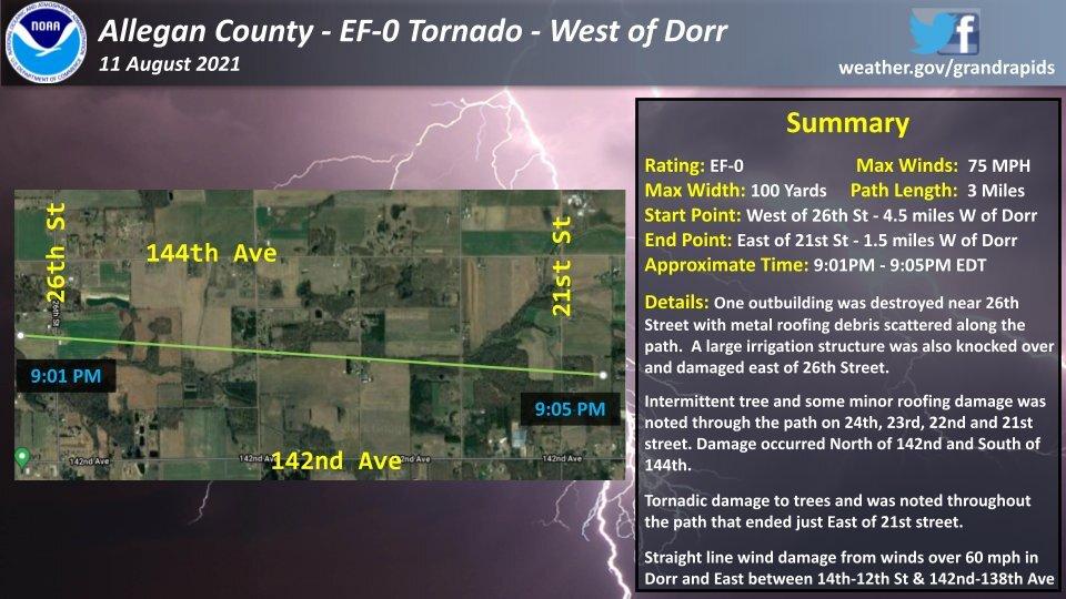 Dorr tornado path NWS Grand Rapids.jpg