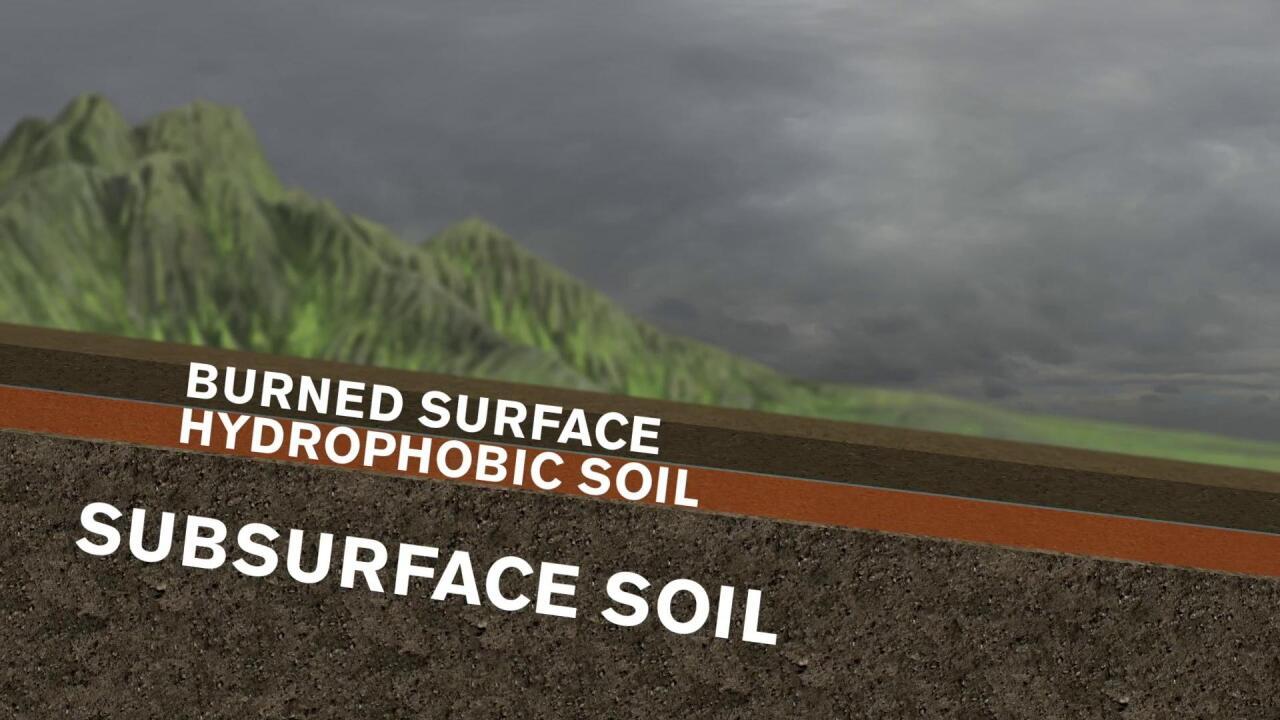 Burn Scar Soil.jpg