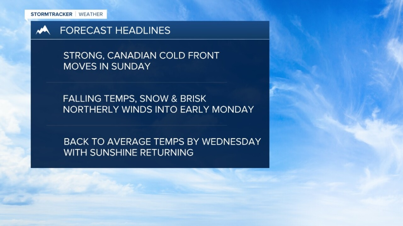 forecast headlines 041721.png