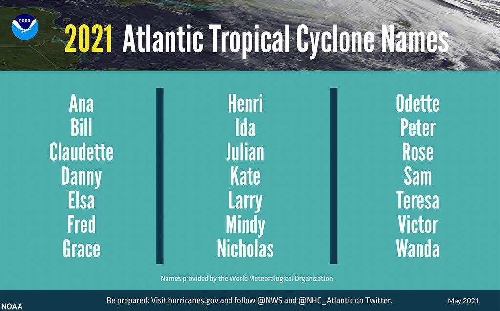 2021 Atlantic Hurricane Season Storm Names
