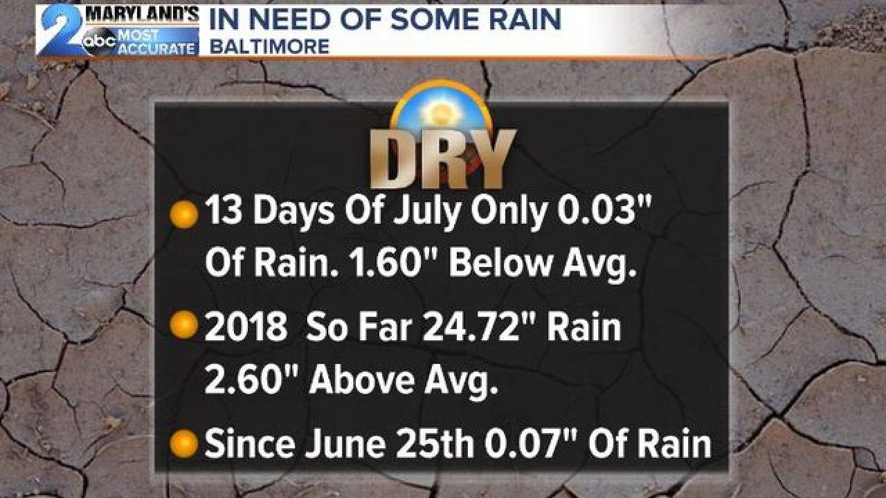 IN NEED OF RAIN