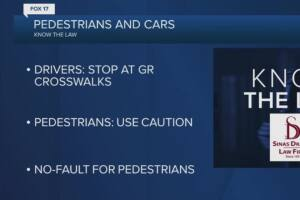 Know the Law Pedestrians and Cars
