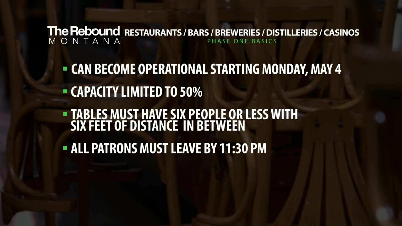 Bars prepare to re-open with enhanced safety protocols