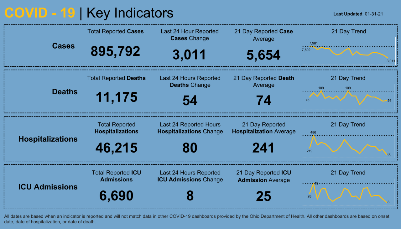 Dashboard _ Key Indicators (17).png
