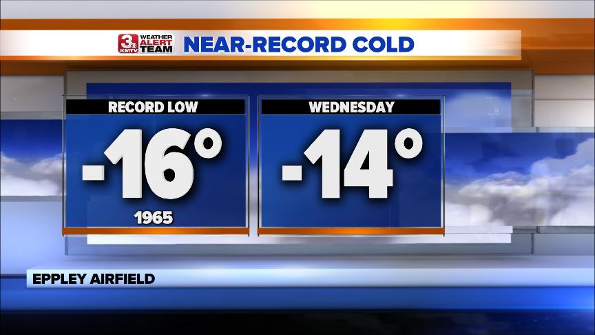 Record Temperature Forecast.png