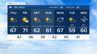 7 Day AM Billings Thursday 10-21-21.png