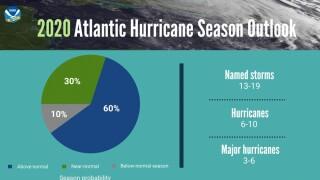 2020 atlantic hurricane season coast guard.jpg