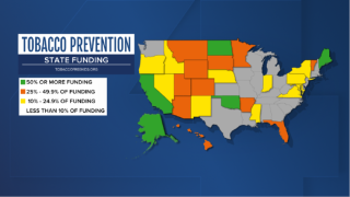 Tobacco settlement state-by-state