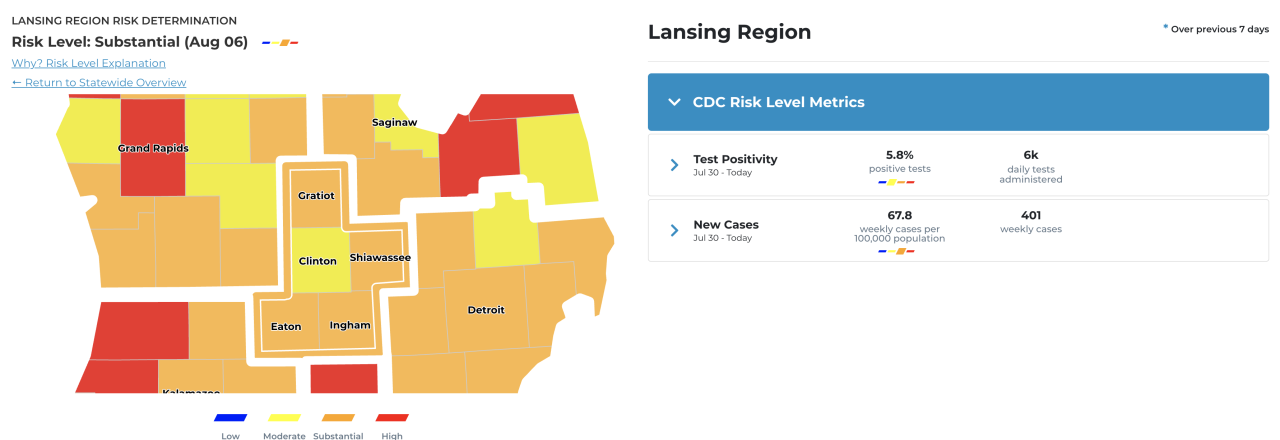 Information from Michigan Department of Health and Human Services