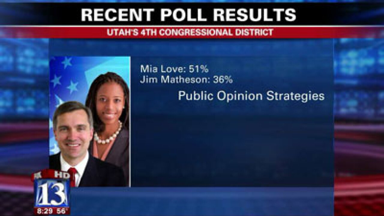 Poll shows Love ahead of Matheson in 4th District race