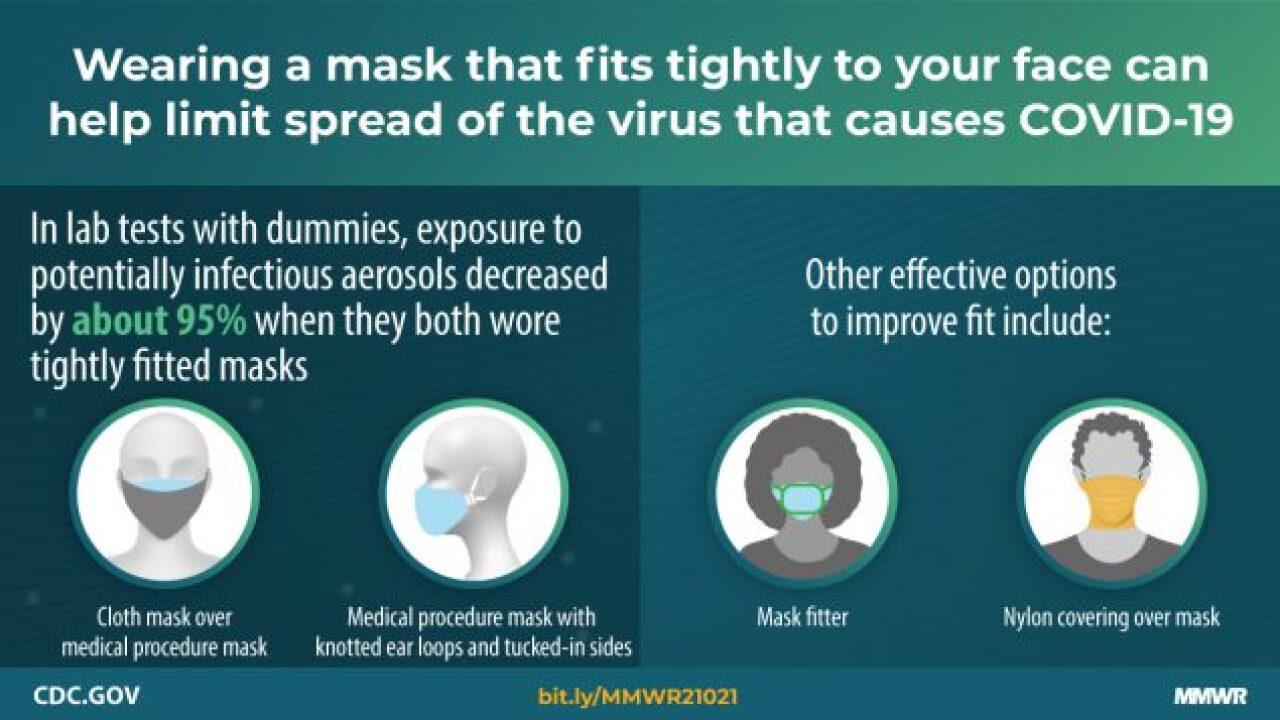 CDC mask poster212.jpg