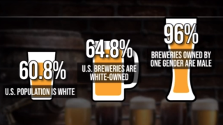 Wisconsin group addressing lack of diversity in brewing industry