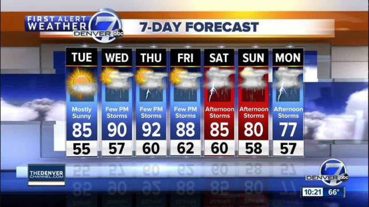 Cooler to start the week, then 90s and storms