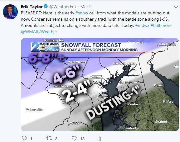 Original Snow Forecast Made March 2nd 3pm