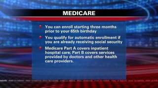 Be Well Utah: Answering common medicare questions