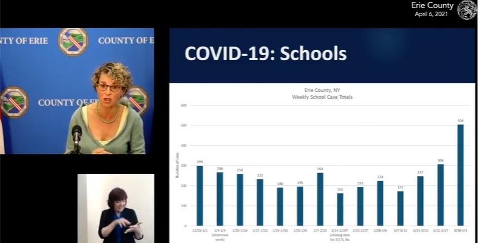 BURSTEIN COVID SCHOOLS .jpg