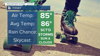 Today's Forecast.jpg