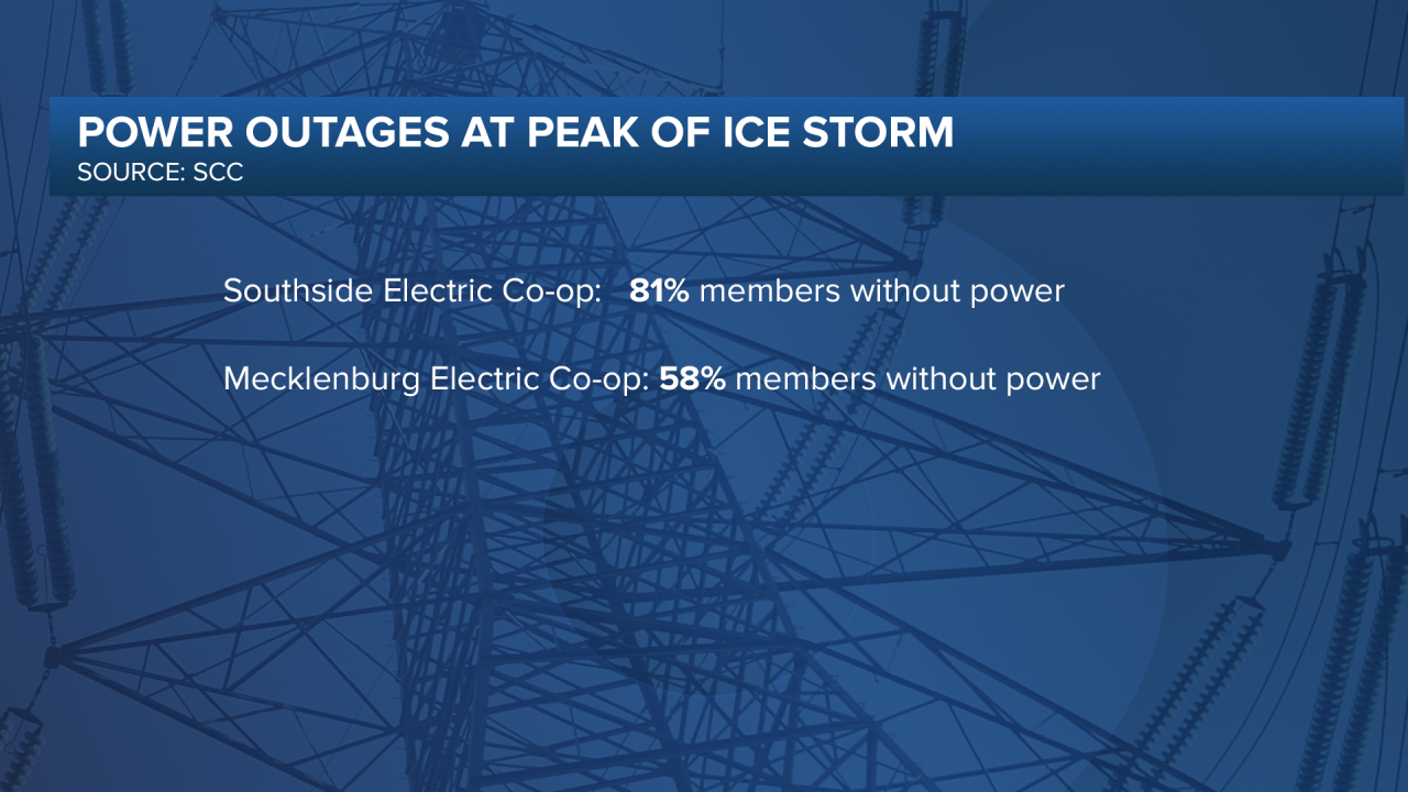 Electricity Graphic 5.png