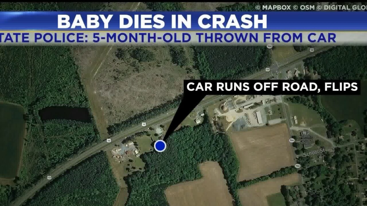 Infant killed after being ejected in Eastern Shore rollovercrash