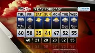 Brett's Forecast 3-18