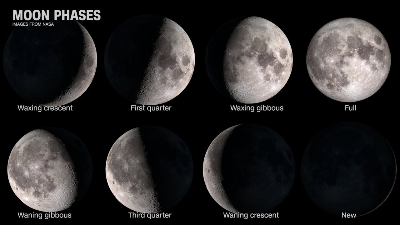 A black moon is coming on July 31. Here's what that means