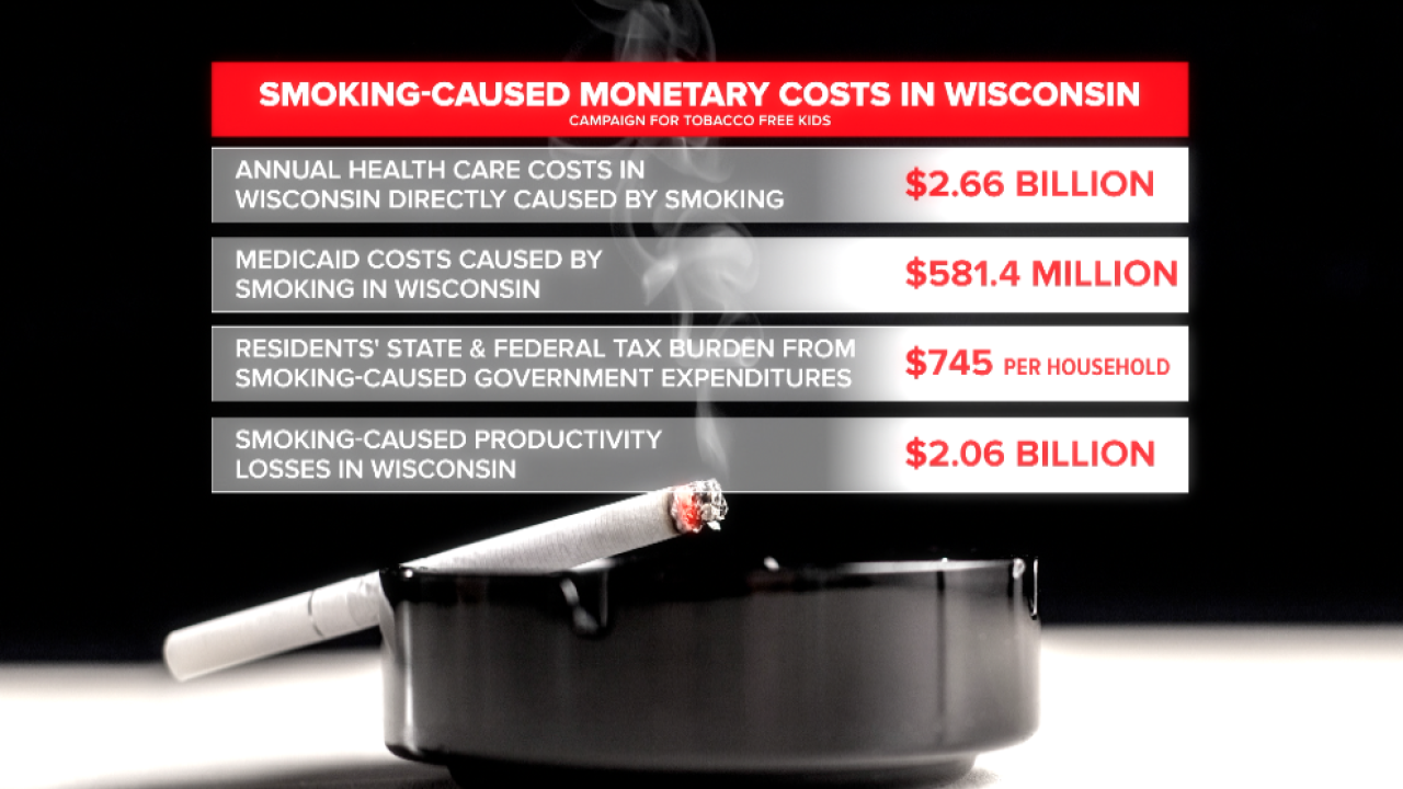 Graphic of costs of smoking