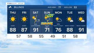7 Day AM Billings THU 6-17-21.png