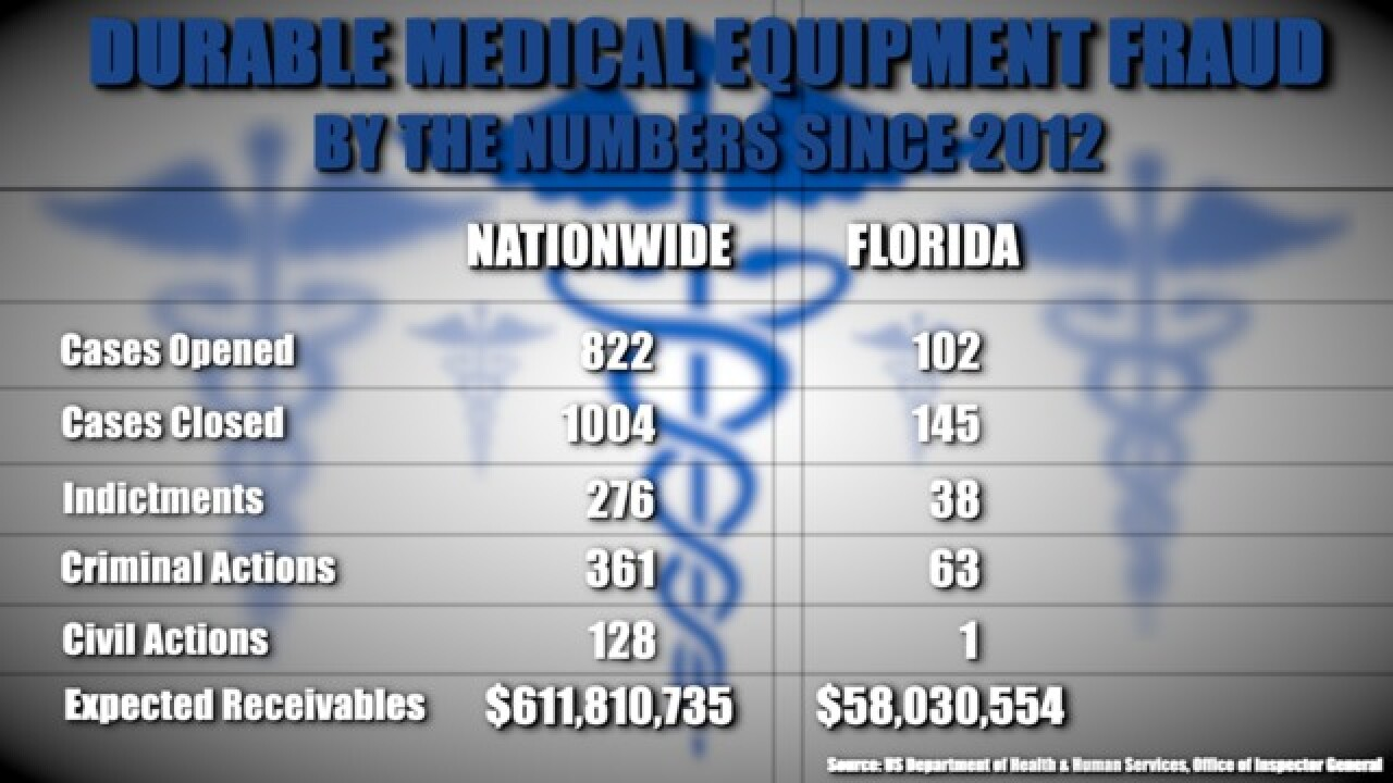 The new face of medical equipment fraud in FL
