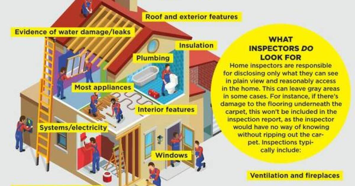 Help! My home inspector missed a big problem!