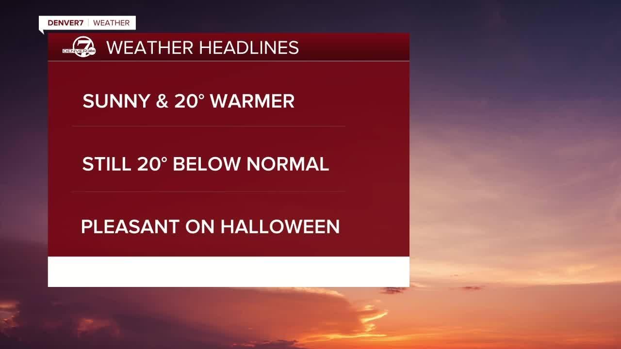 Oct 27 2020 5:15am forecast