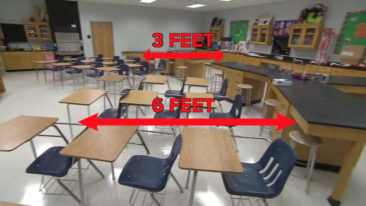 Classroom distancing 3 feet vs 6 feet.png