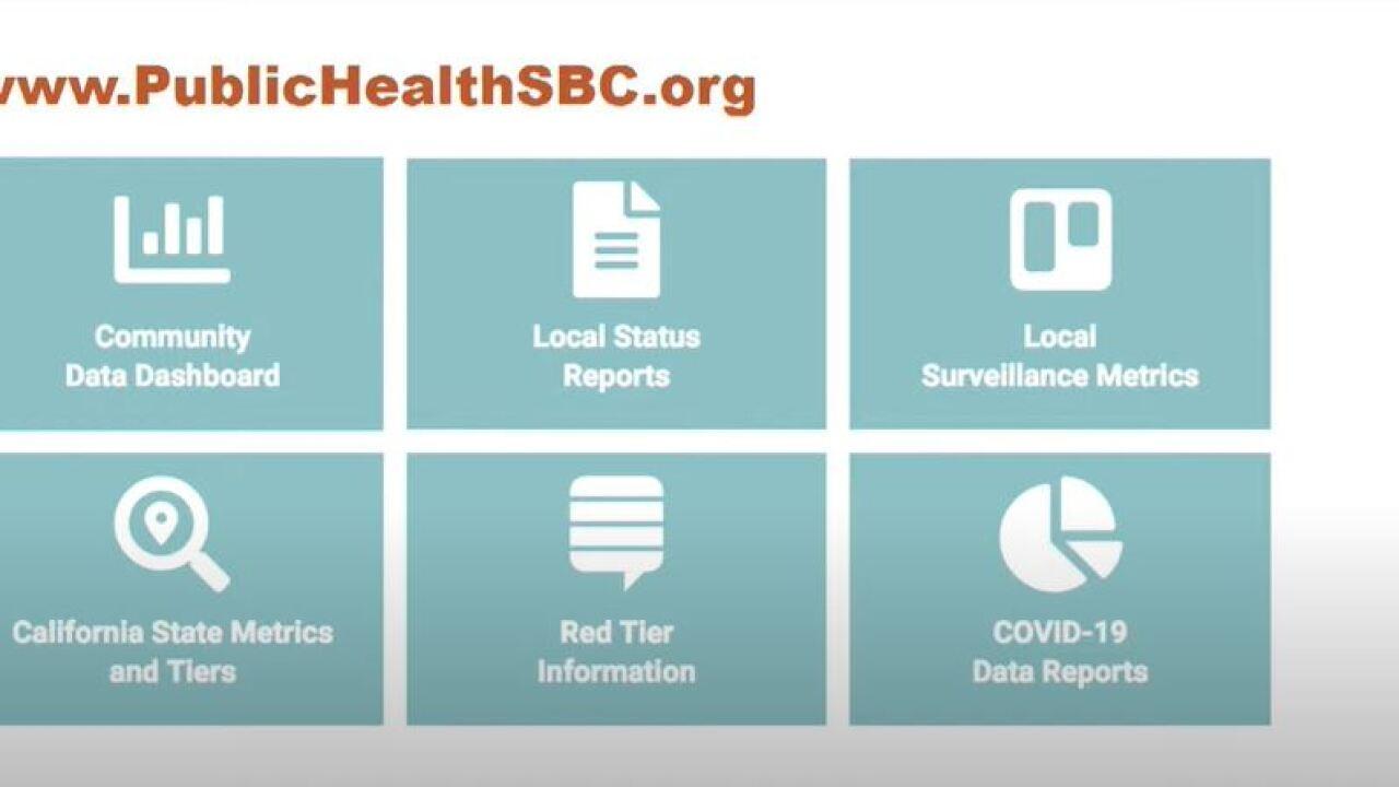 PUBLIC HEALTH SBC.JPG
