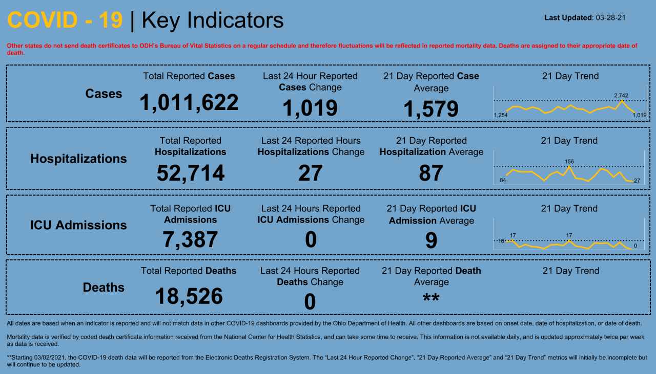 Dashboard _ Key Indicators (34).png