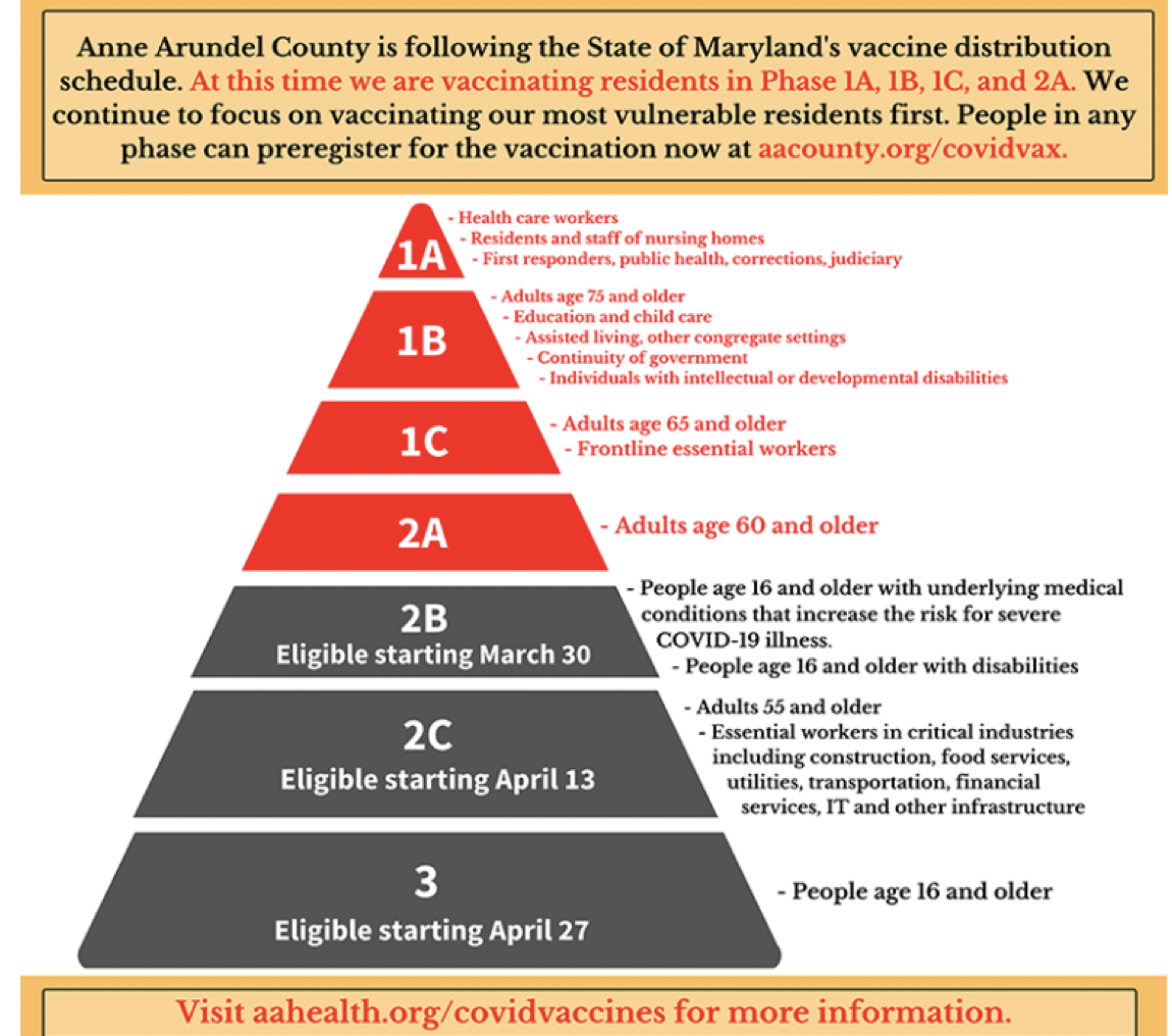 AA CO. COVID-19 Vaccination schedule