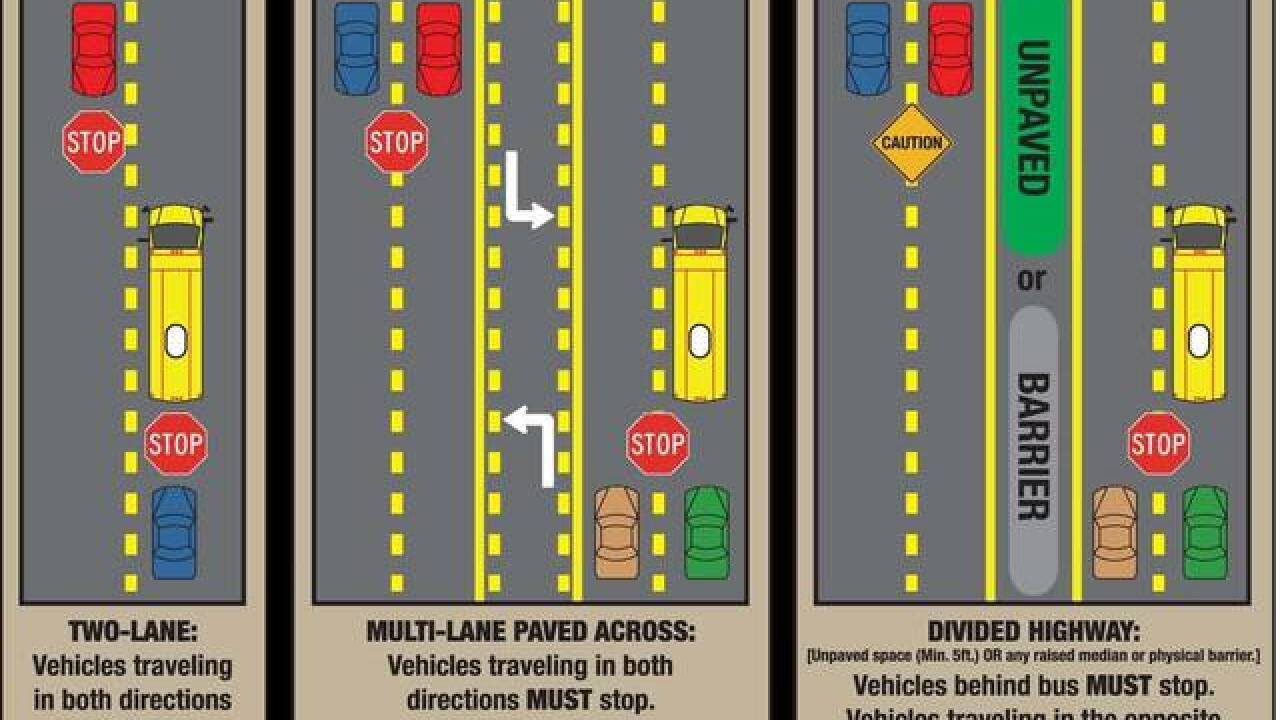 Here's when you should stop for school buses