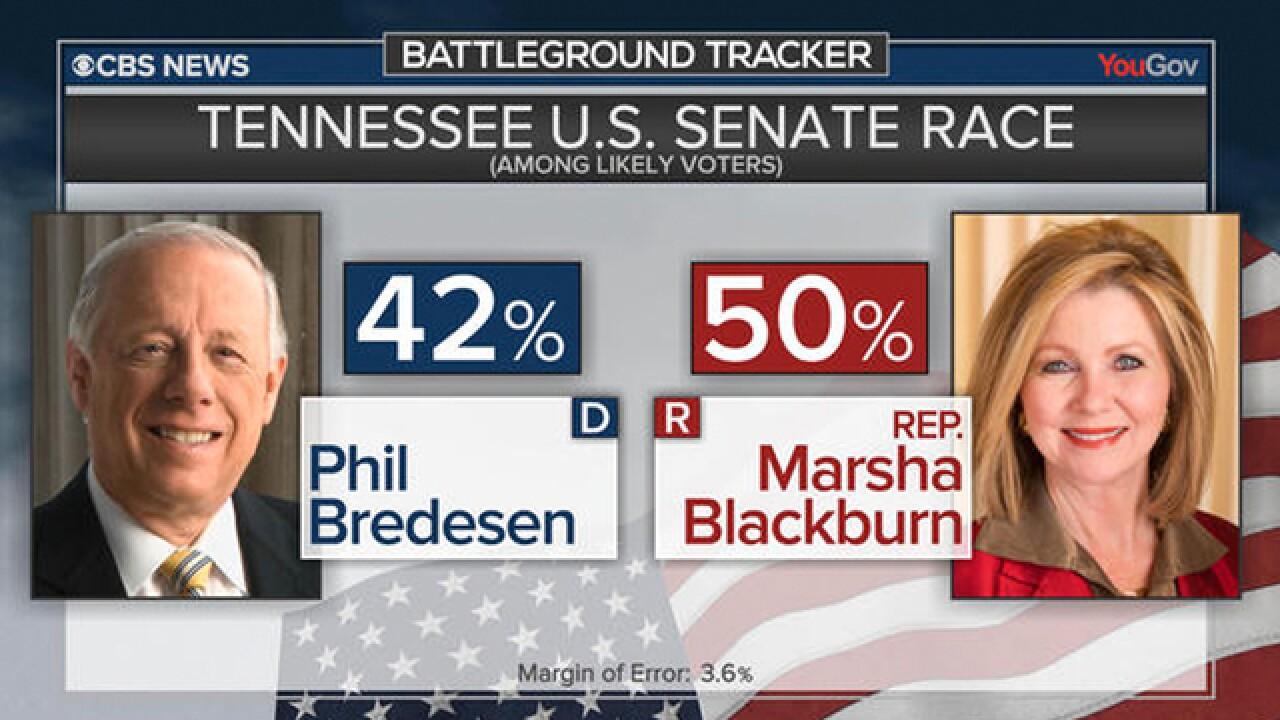Blackburn Has 8-Point Lead Over Bredesen, CBS News Poll Finds
