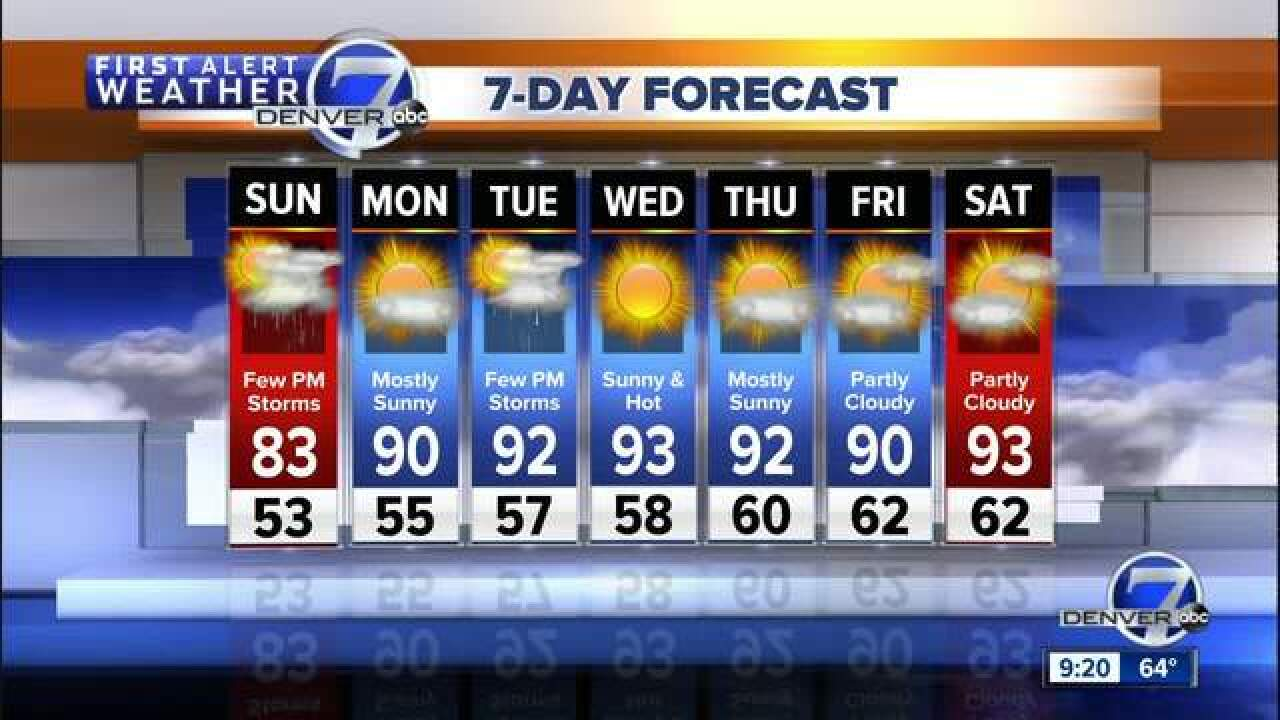 Heating up across Colorado this week- Sunny and near 90 degrees in Denver Monday