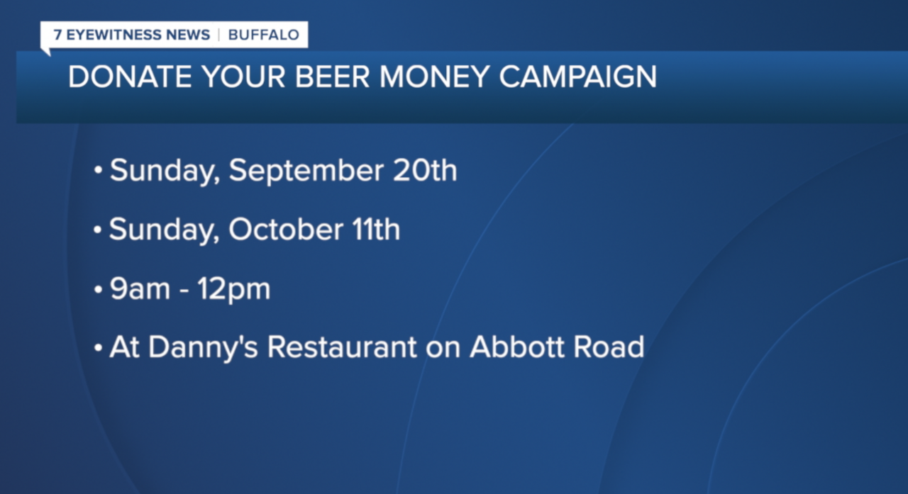 Donate your beer money campaign