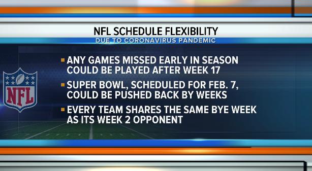 NFL contingency plans