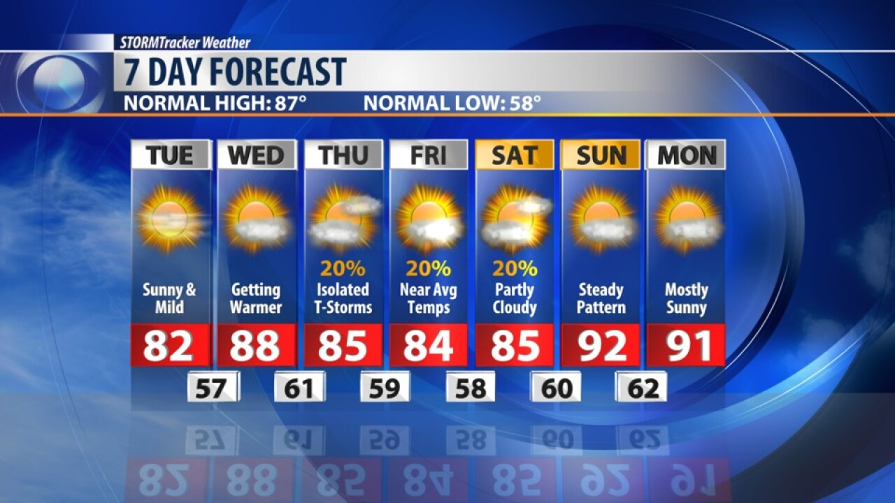 7 DAY FORECAST AUGUST 13, 2019
