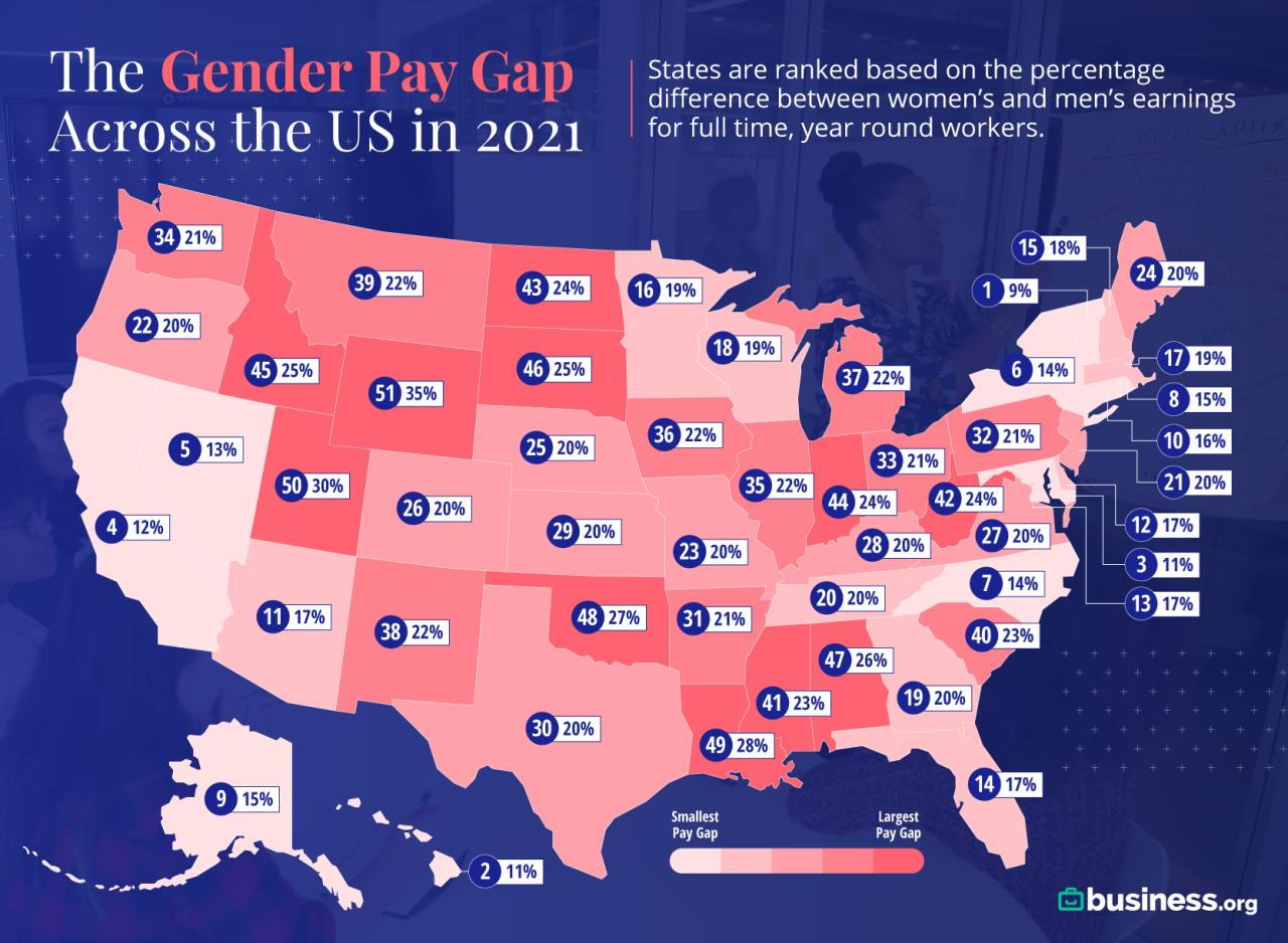 BORG_Gender Pay Gap 2021_Map.png