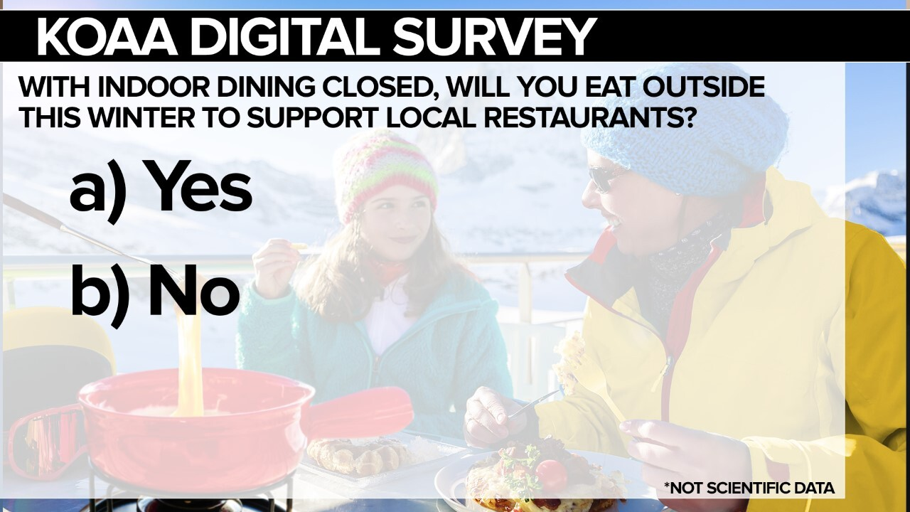 Survey on Indoor Dining
